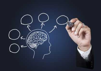 روانشناسی کاربردی 2 420x294 - پایان نامه رشته روانشناسی