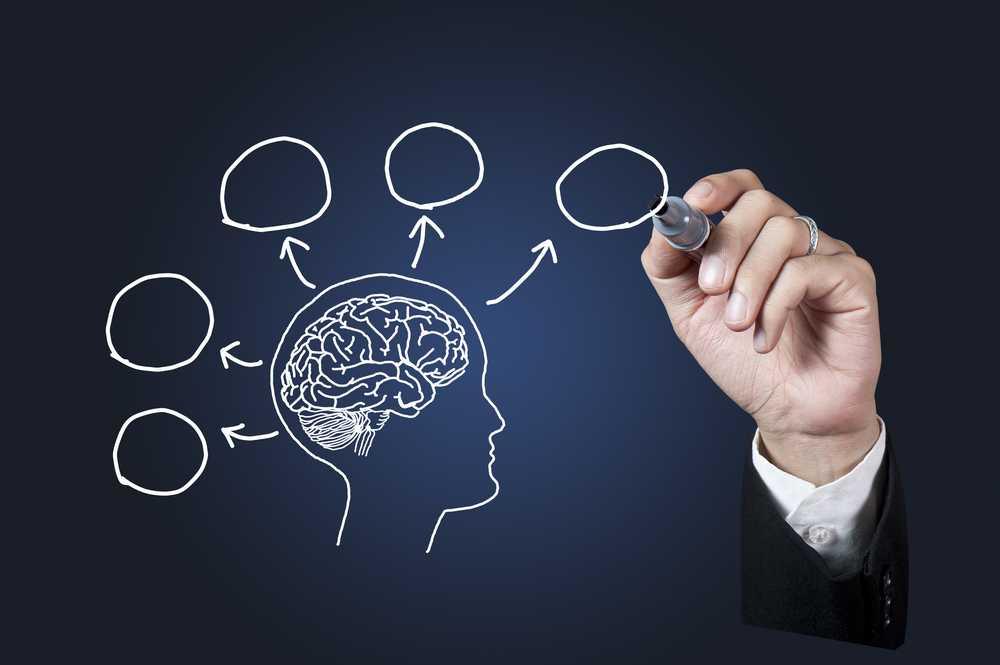 روانشناسی کاربردی 2 پایان نامه رشته روانشناسی