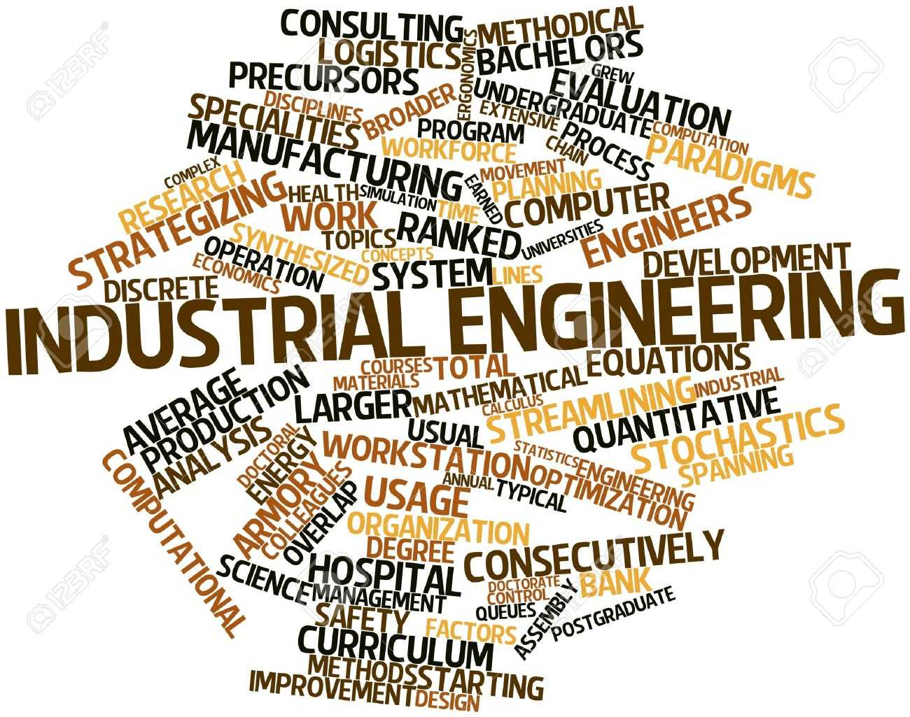 16049480 abstract word cloud for industrial engineering with related tags and terms - پایان نامه مهندسی صنایع