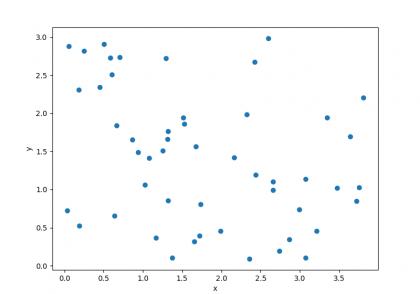 sampling methods Test test random 420x294 - روشهای نمونهگیری